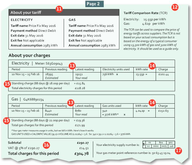 11 About Your Tariff The Box Contains All Information Needed To Compare Against Market Including